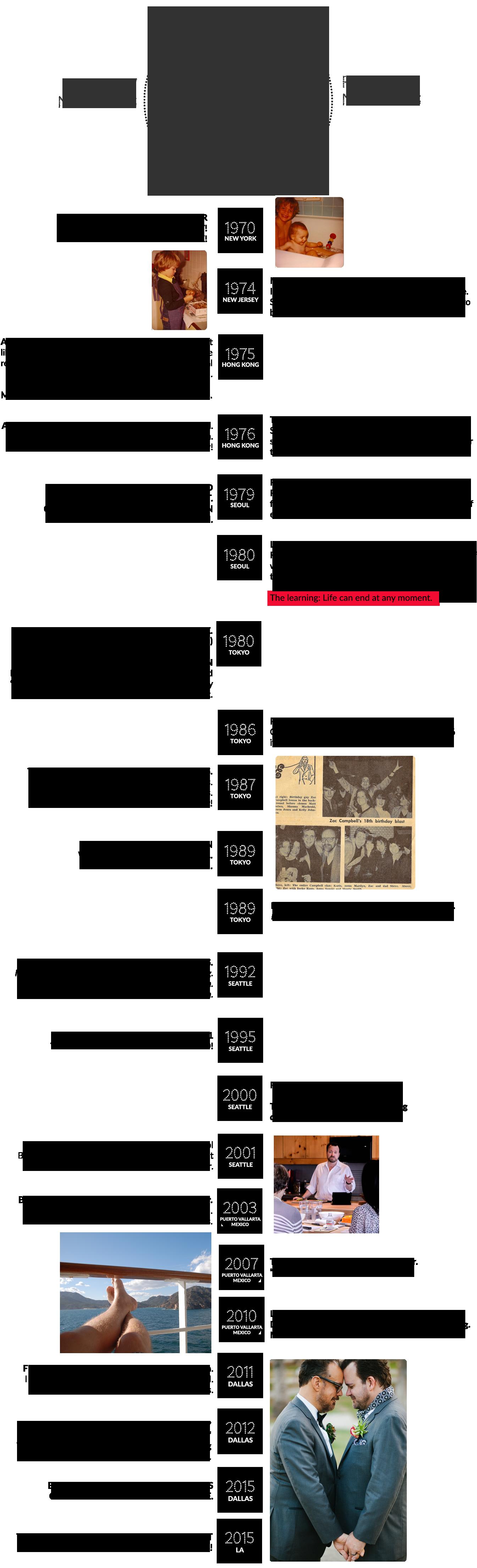 FreshAboutZac_Timeline